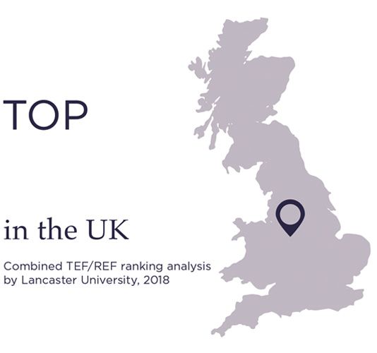 Top 10 in the UK - combined TEF/REF ranking analysis by Lancaster University, 2018