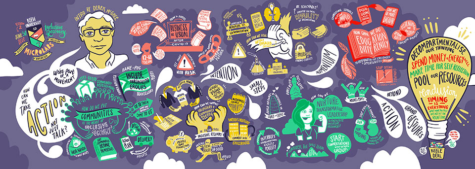 Co-production Workshop 'visual harvesting' for Keele Deal | Inclusion