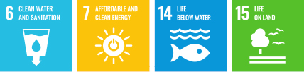 SDG for Protecting air, land, water, eco theme