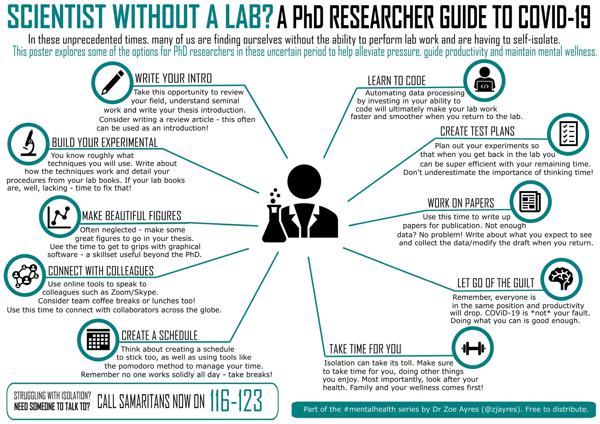 Research without a lab 2