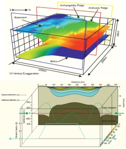 Research page - geodynamics