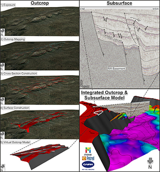 Bladon_BDRG_Integrated_Outcrop_+_Subsurface