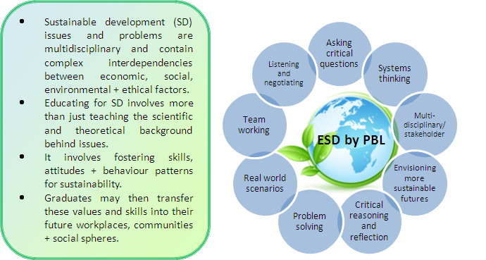 sustainable development and its importance essay